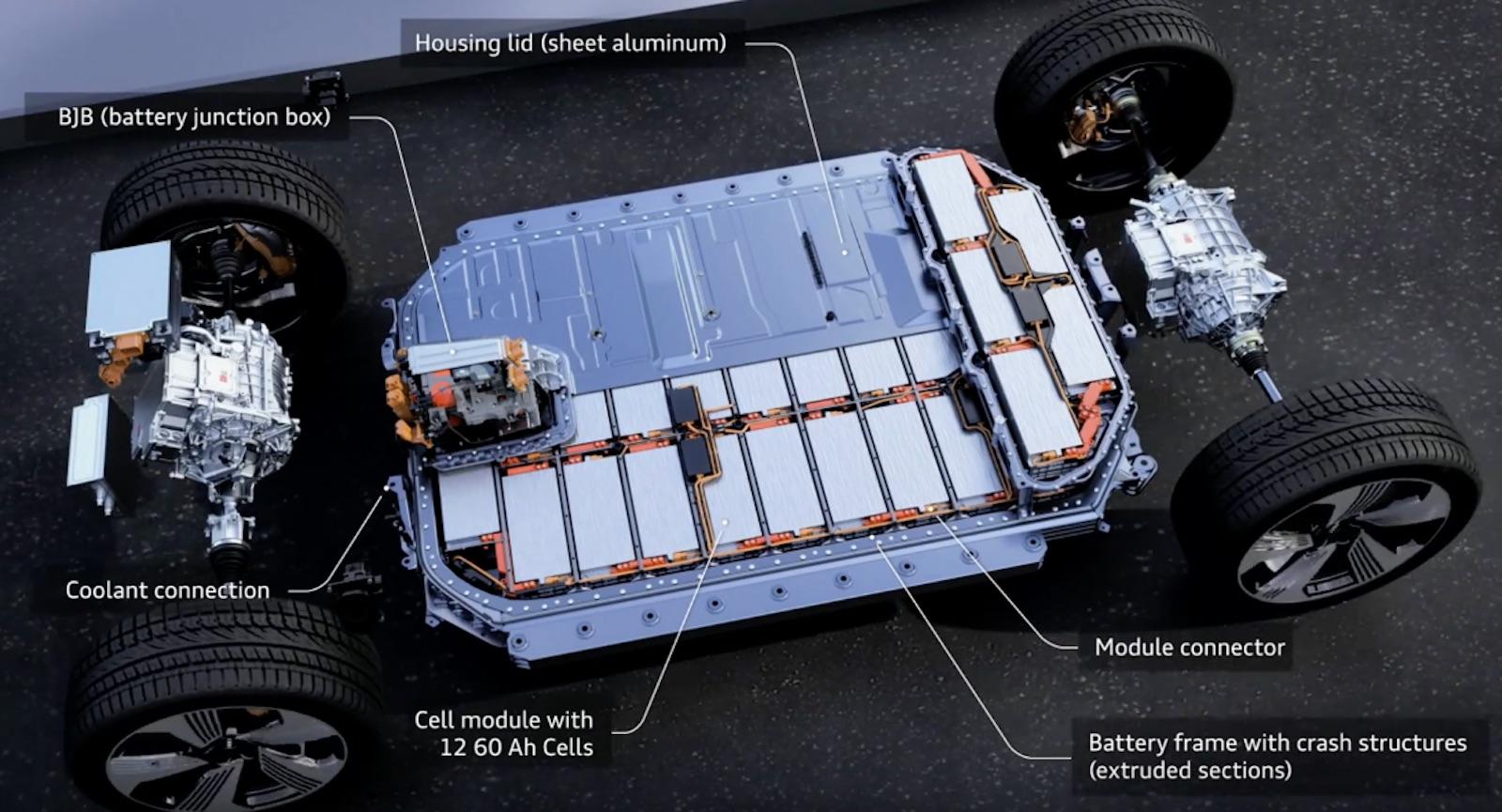Audi Etron Estructura