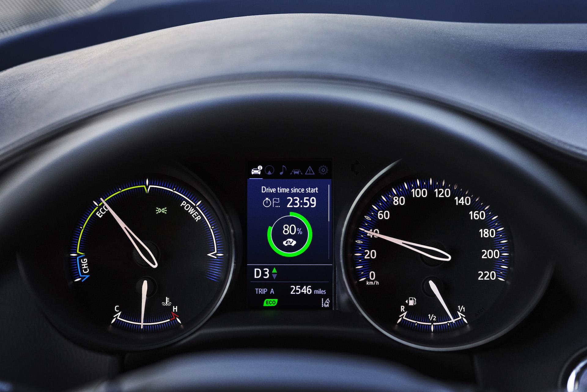 Toyota C Hr Drivingeco 16