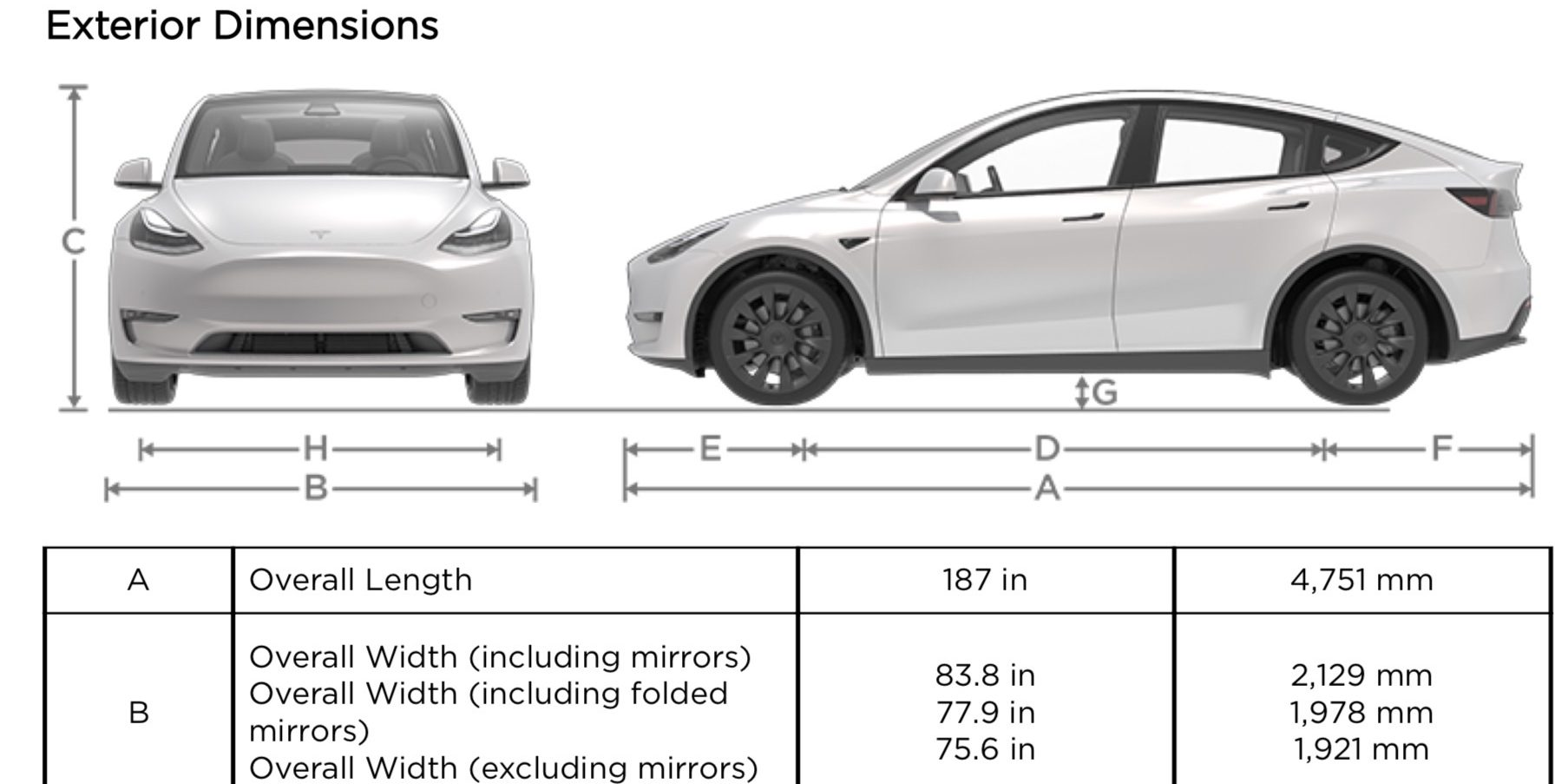 Tesla Model Y Especificaciones