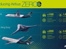 Airbus Zeroe Concepts Description