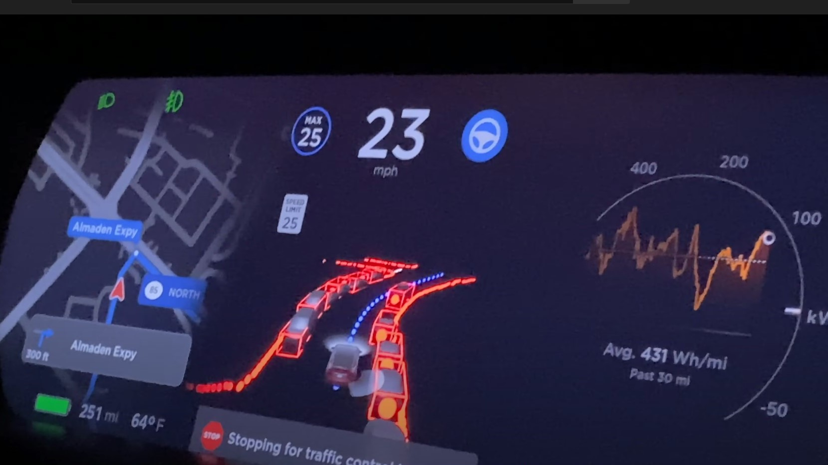 Conducción autónoma total