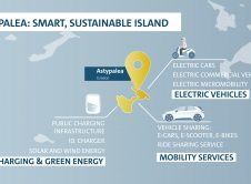 Volkswagen Group And Greece To Create Model Island For Climate N