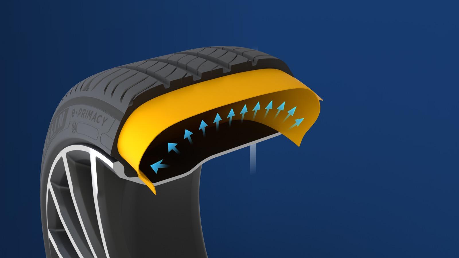Michelin Eprimacy Airshield