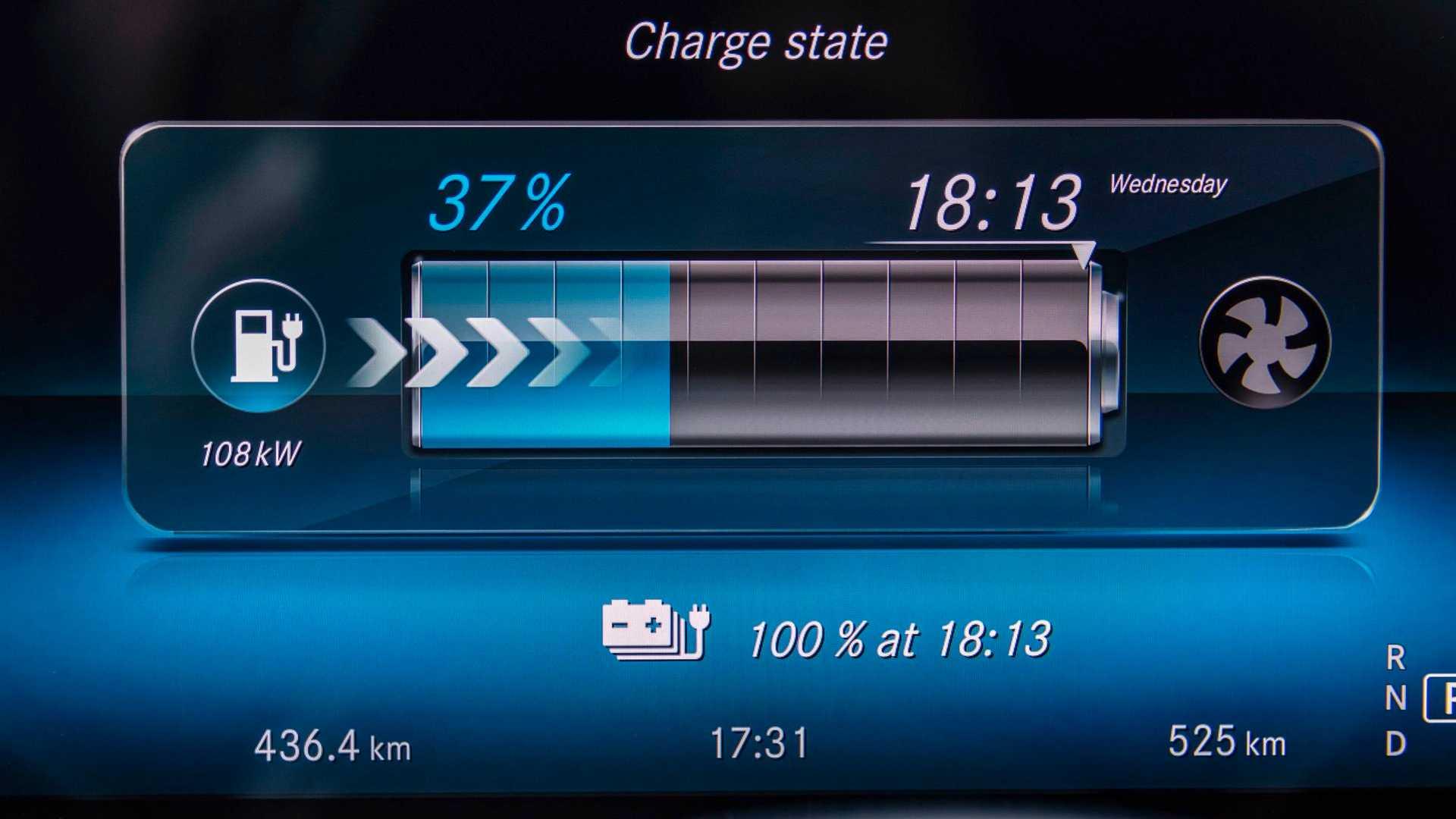 Mercedes Benz Eqc Charge Display