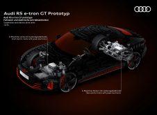 Prototipo Audi Rs E Tron Gt (1)