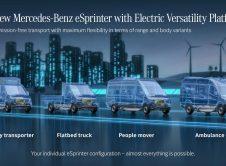 Mercedes Benz Esprinter New Gen Configurations