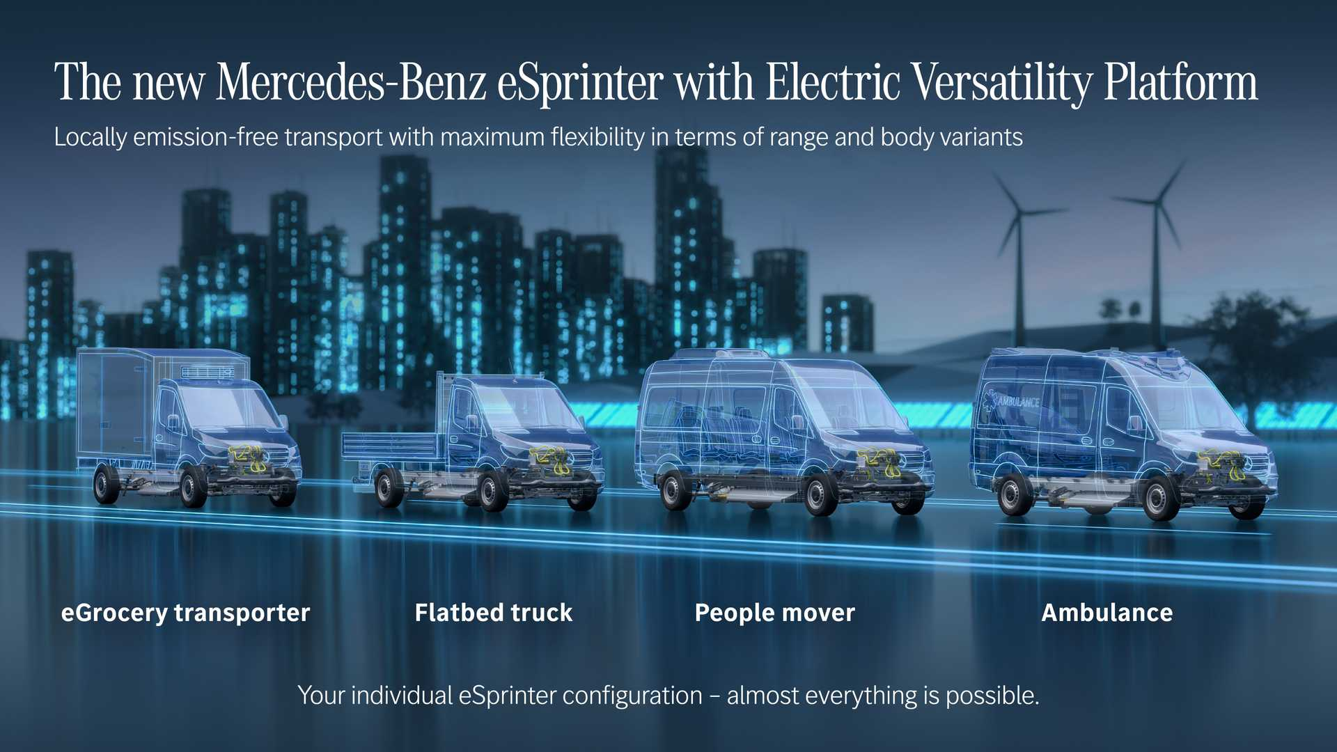 Mercedes Benz Esprinter New Gen Configurations