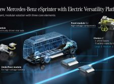 Mercedes Benz Esprinter New Gen Drive
