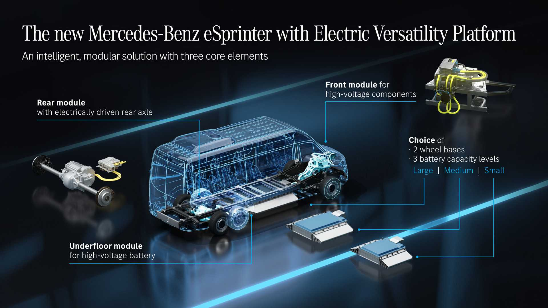 Mercedes Benz Esprinter New Gen Drive