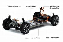 Hyundai y KIA presentan la cuna de una nueva generación de coches eléctricos