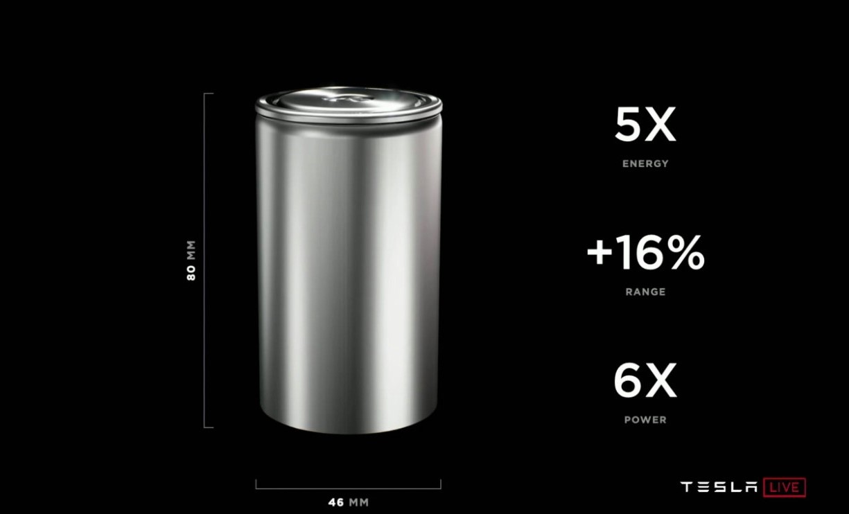 Tesla 4860 Cell