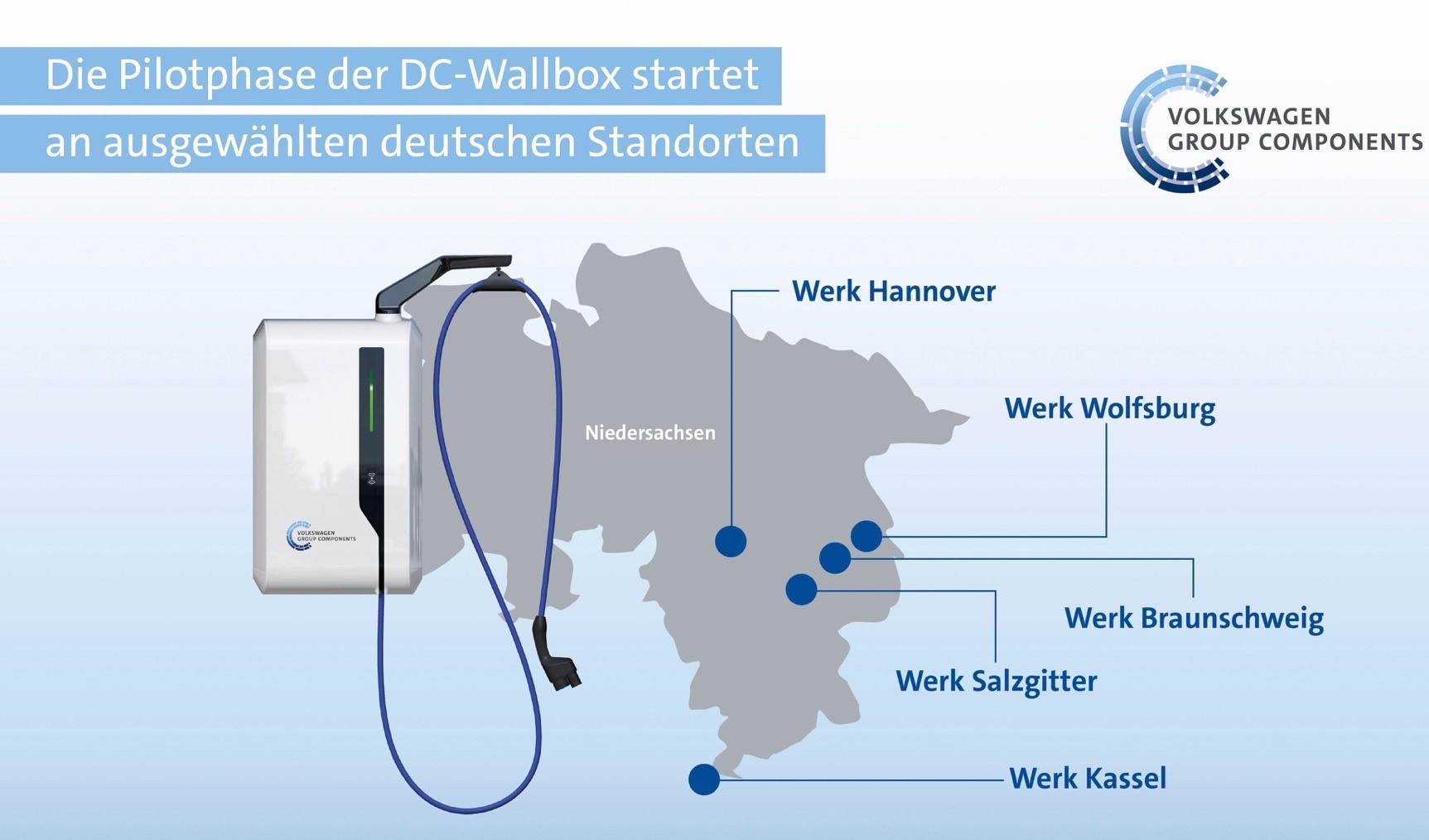 DC Wallbox Bi-direccional