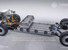 Opel Vivaroe Hydrogen Fuelcell