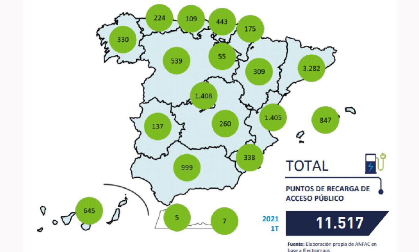Mapa Puntos Carga Publicos Julio 2021
