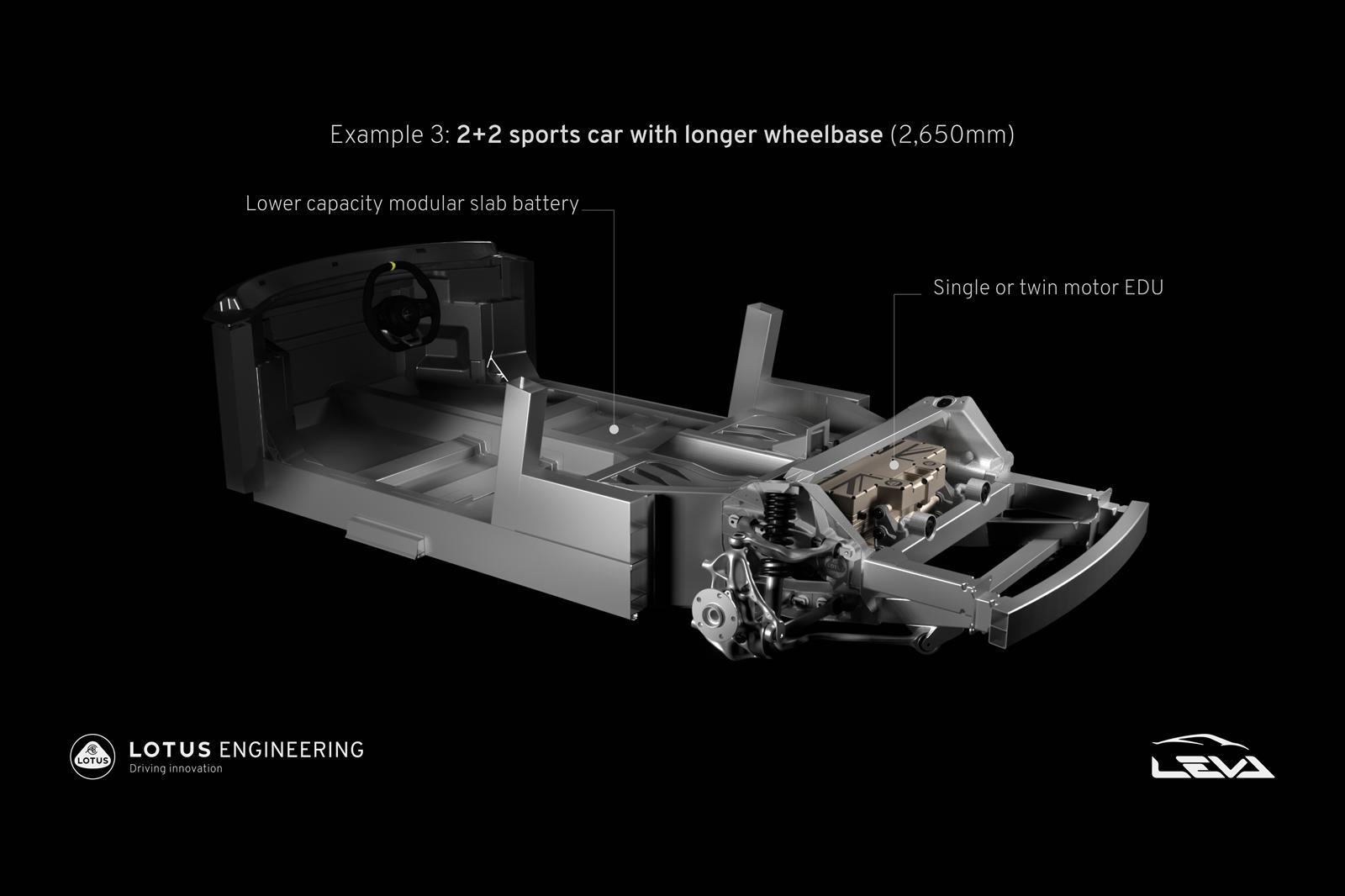 Plataforma Lotus2