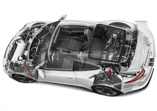 Porsche 911 GT3 (25)
