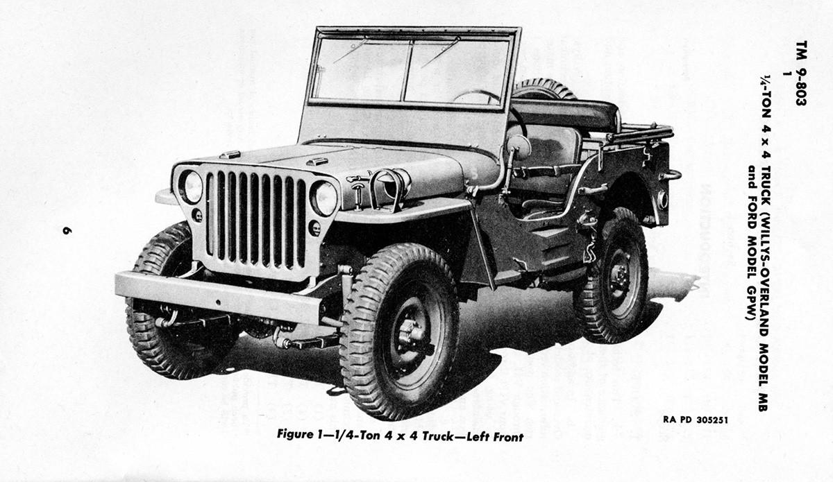 Jeep, un diseño con 75 años que todavía funciona