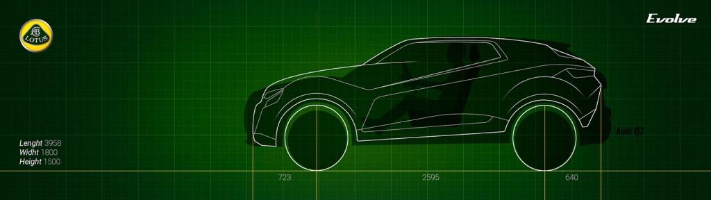 Lotus-Suv-Evolve-diseño (7)