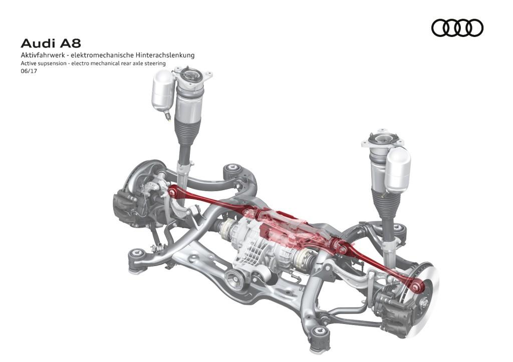 Así funciona la nueva suspensión activa que equipará el nuevo Audi A8