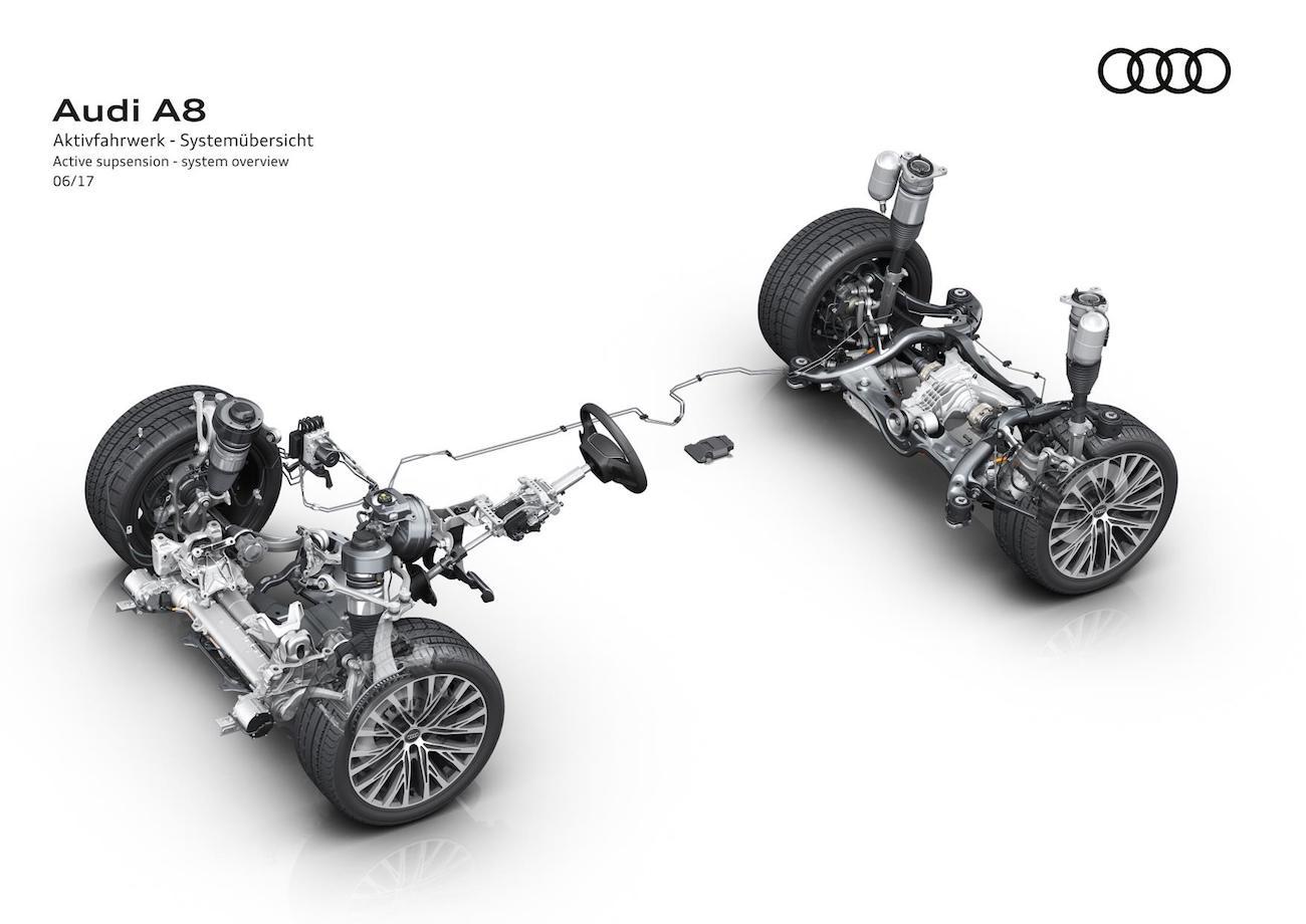 Suspensión activa nuevo Audi A8