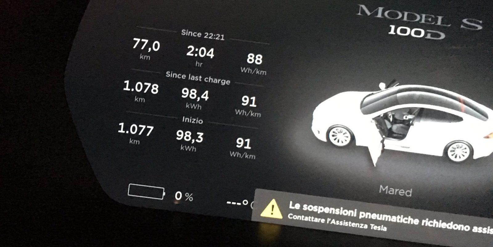 Tesla Model S Autonomía