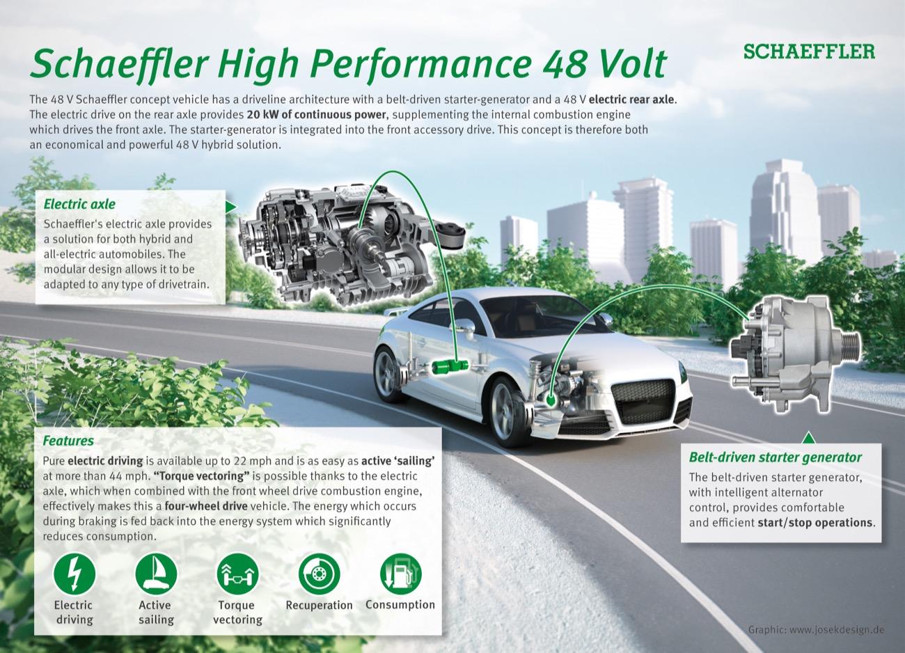 tecnologia mild hybrid