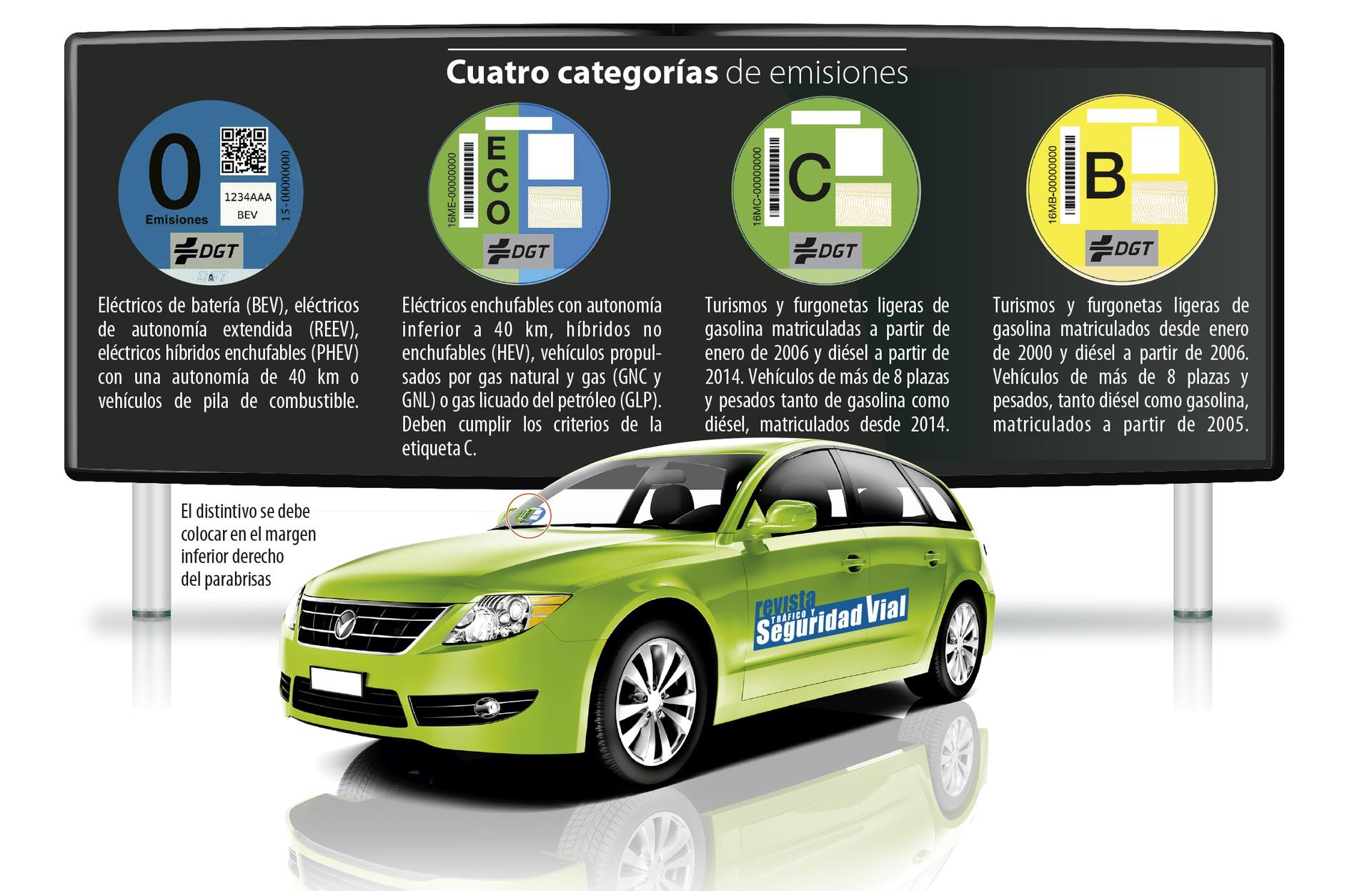 Distintivos Emisiones Ant Verde.ai