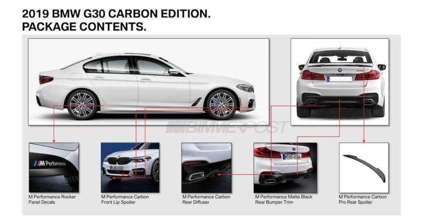 Bmw Serie 5 Carbon Edition (2)