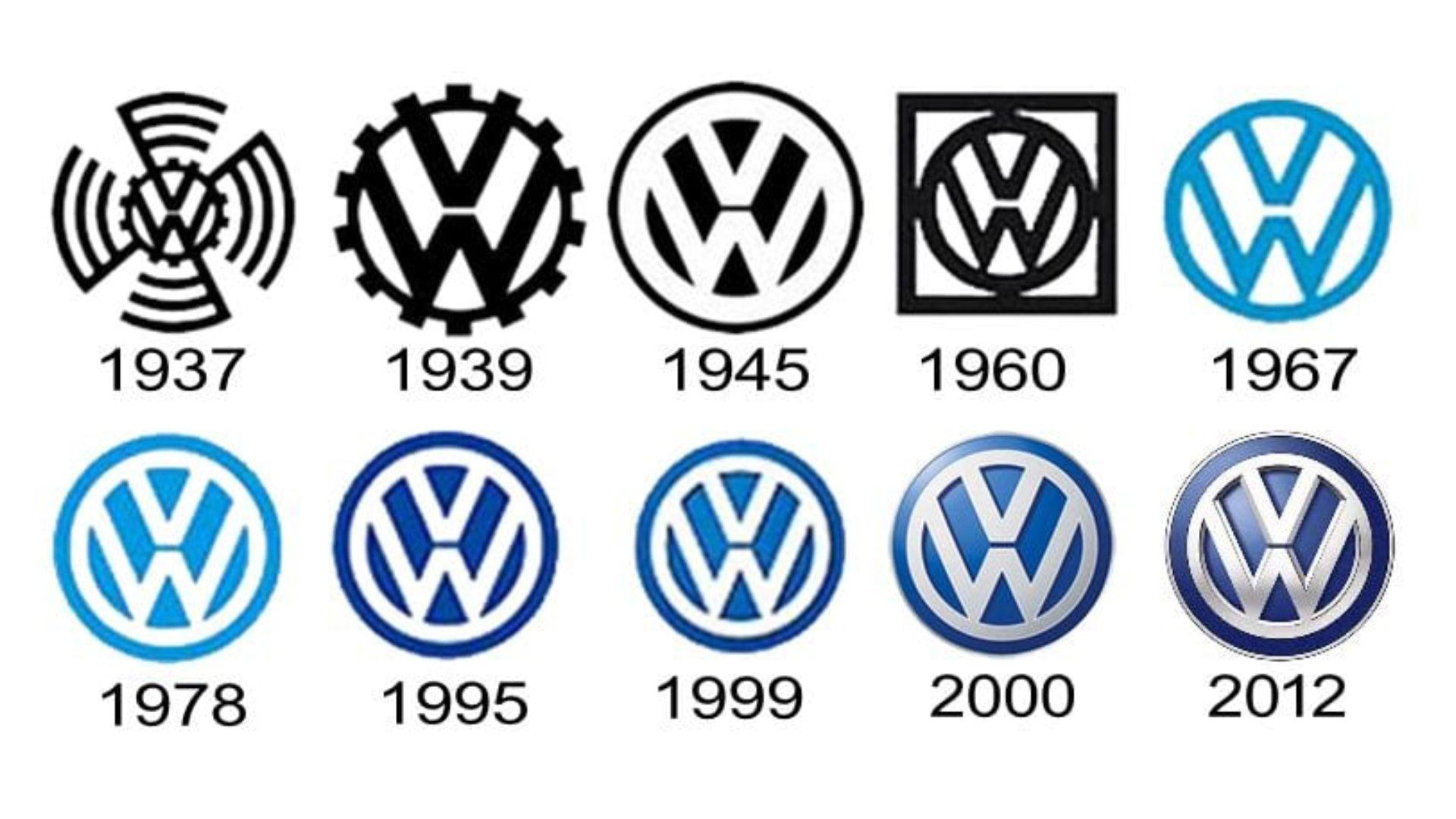 Logo Volkswagen Historia