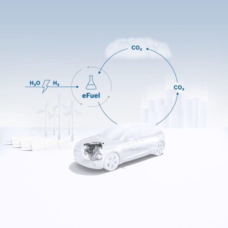 Combustibles Sinteticos Solucion 1