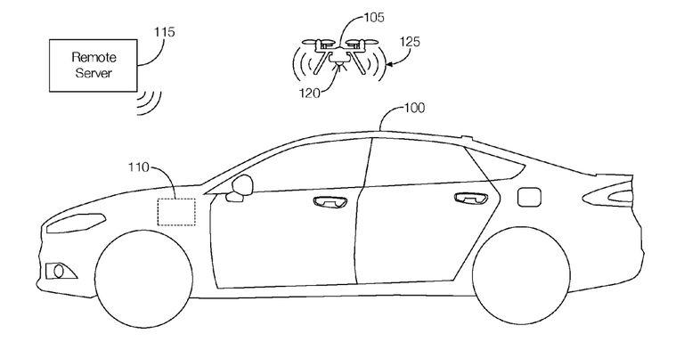 Dron Ford Patenta Aliado Carretera 1