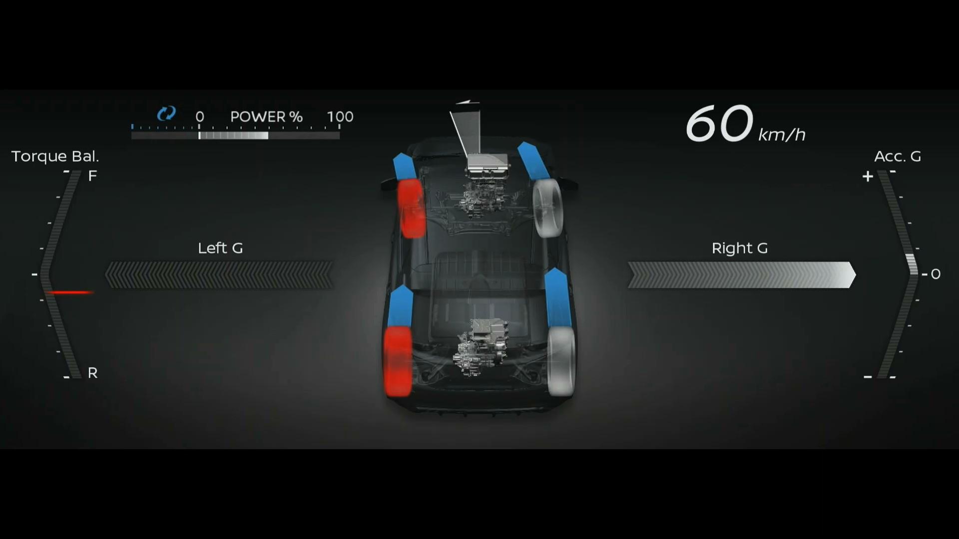 Nissan E 4orce Concept 5