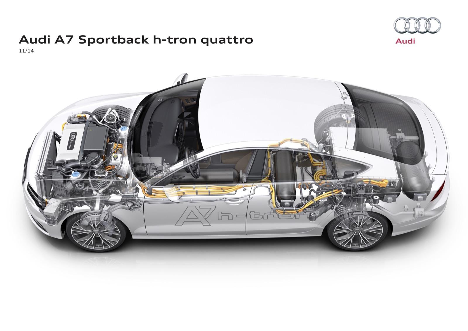 Audi A7 Sportback H Tron Quattro