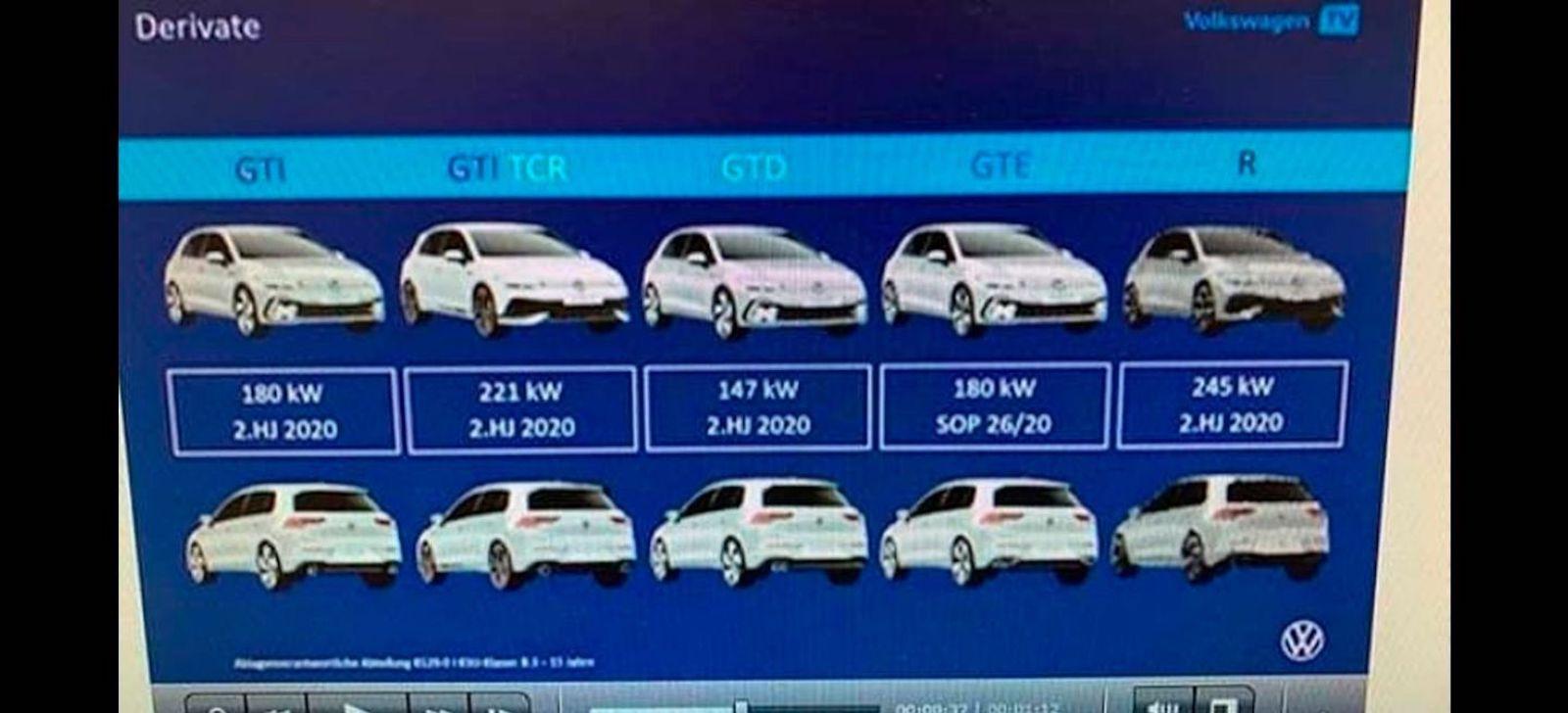 Volkswagen Golf Gti 8 Potencia Filtracion 1