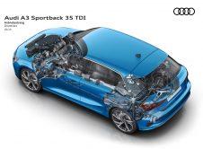 Audi A3 Sportback 35 Tdi