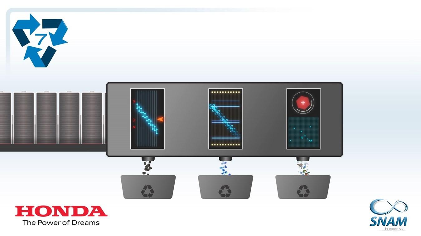 Honda Hybrid: Ev Batteries Recycling