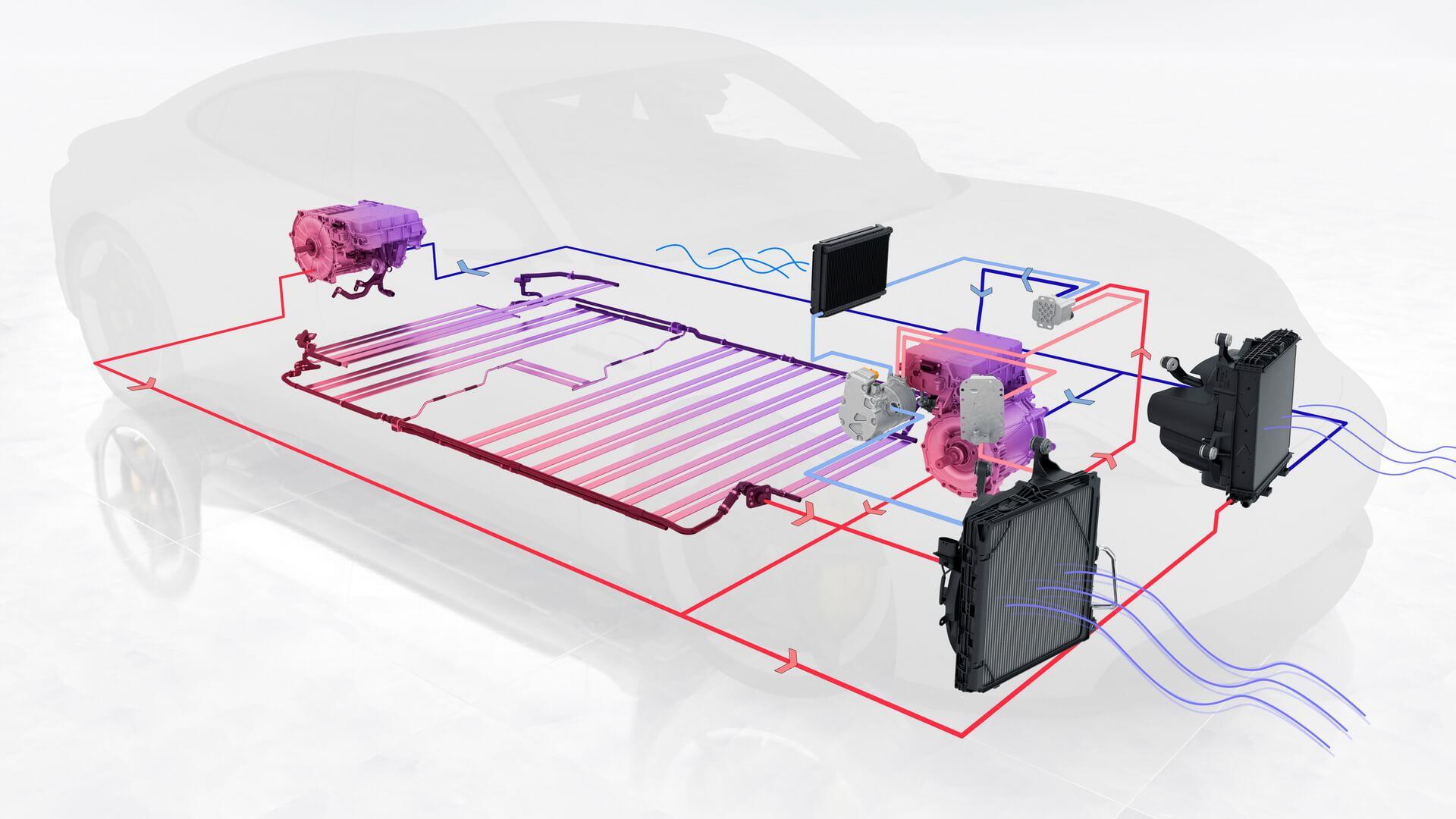 Sistema Refrigeracion Bateria Taycan