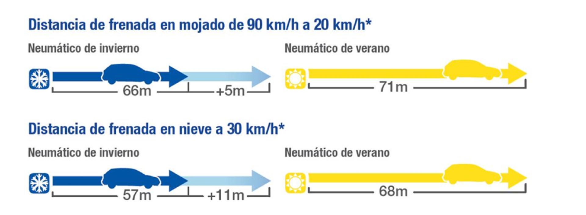 Neumaticos Invierno 1