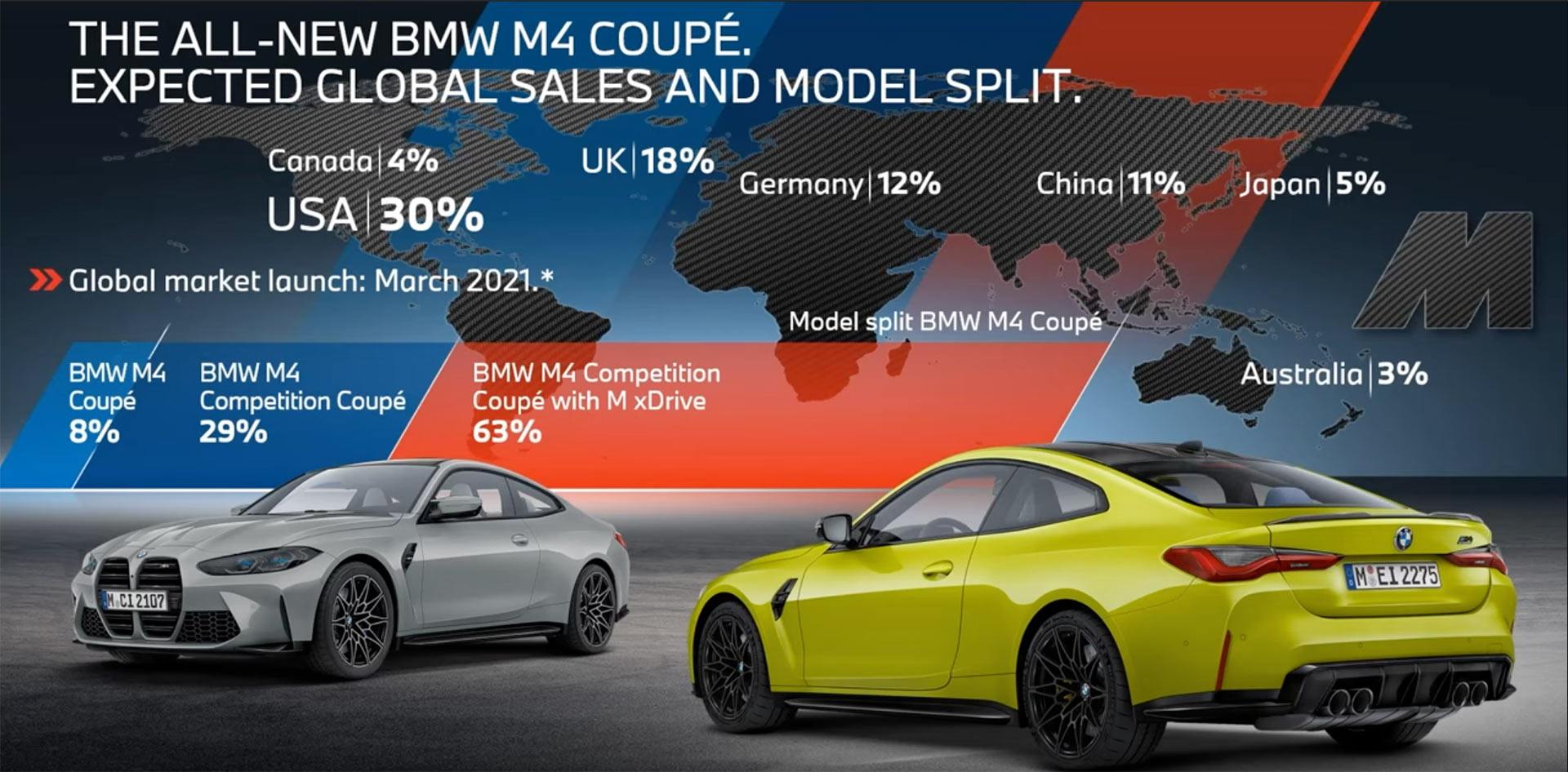 Bmw M3 And M4 Sales 3b