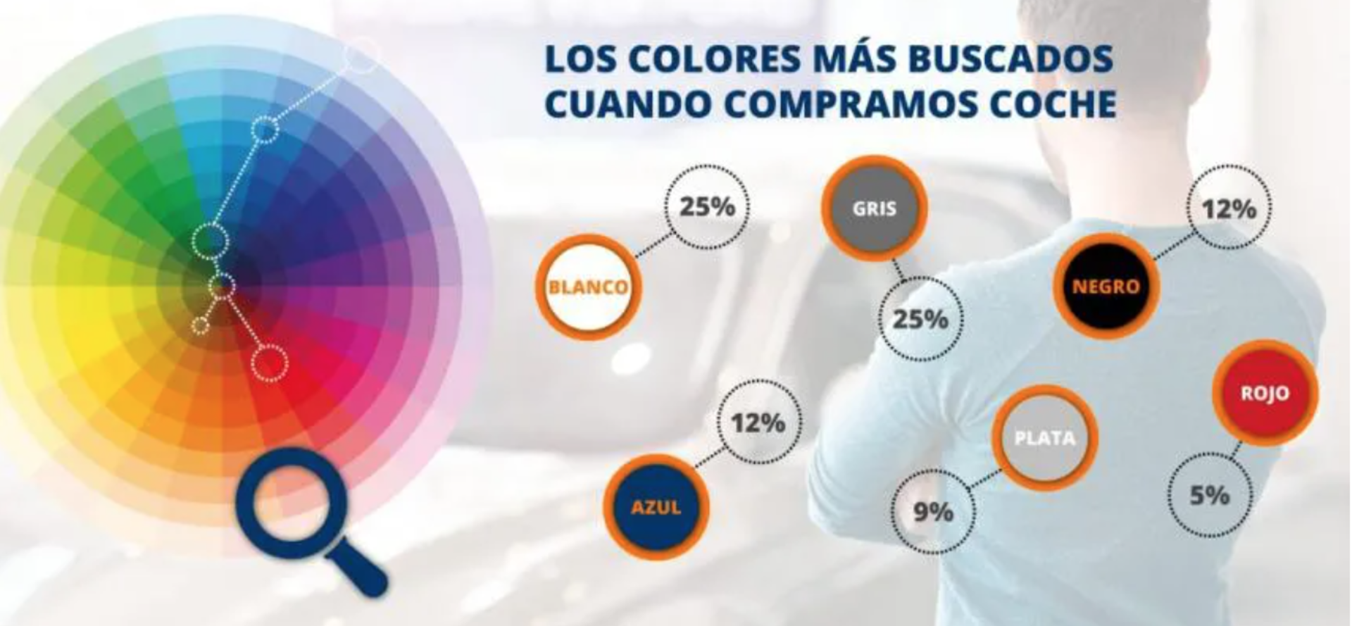 colores-coches