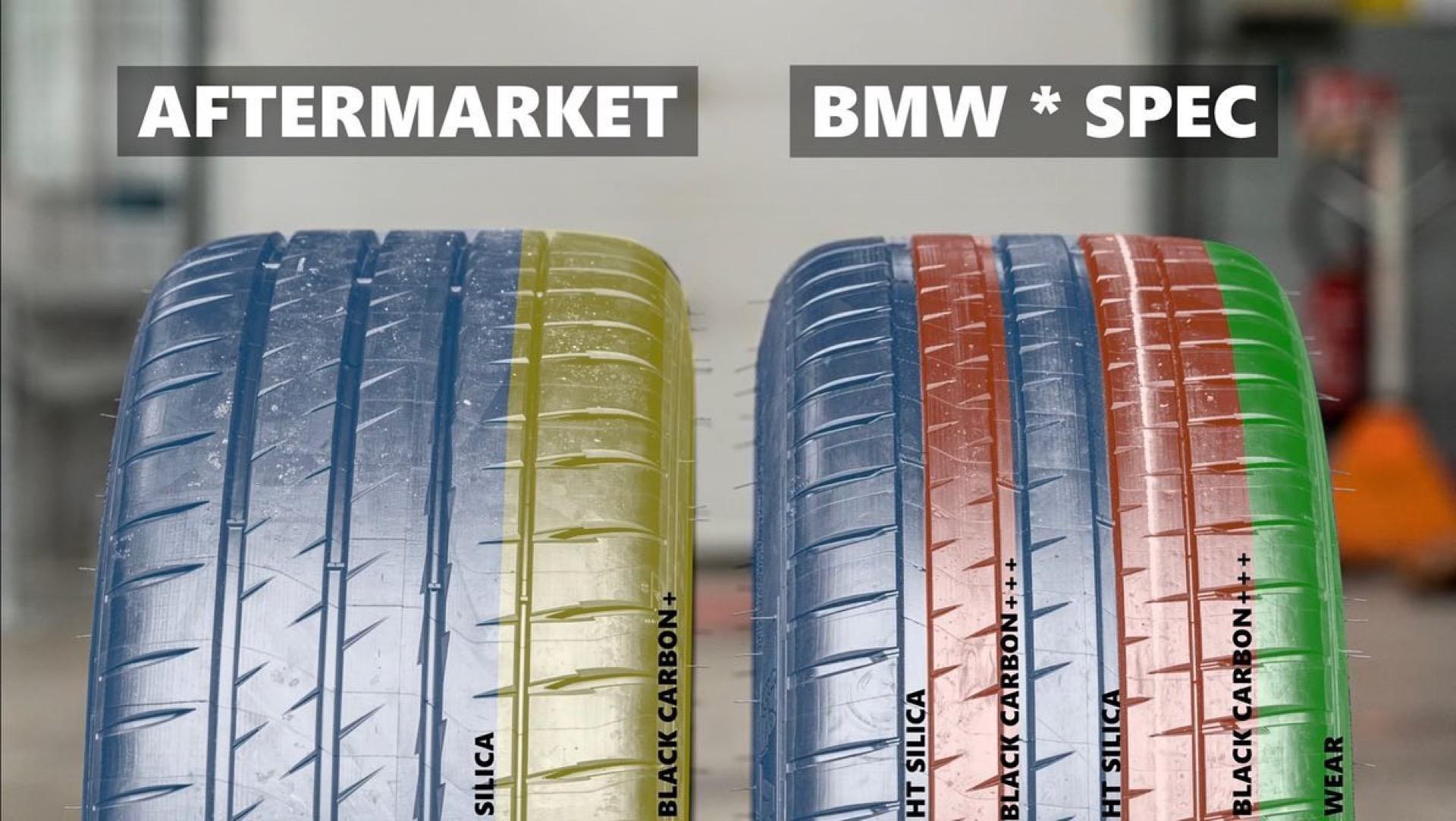 Michelin Pilot Sport 4s Vs 4spilot Sport 4s 3.jpg 1