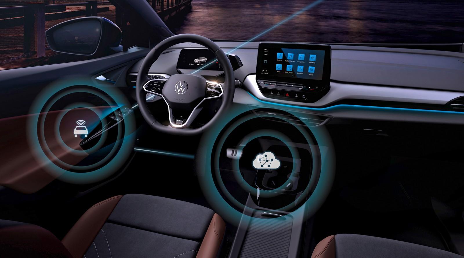 Innovation Talk The Volkswagen Software Offensive