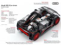 Audi Rs Q E Tron